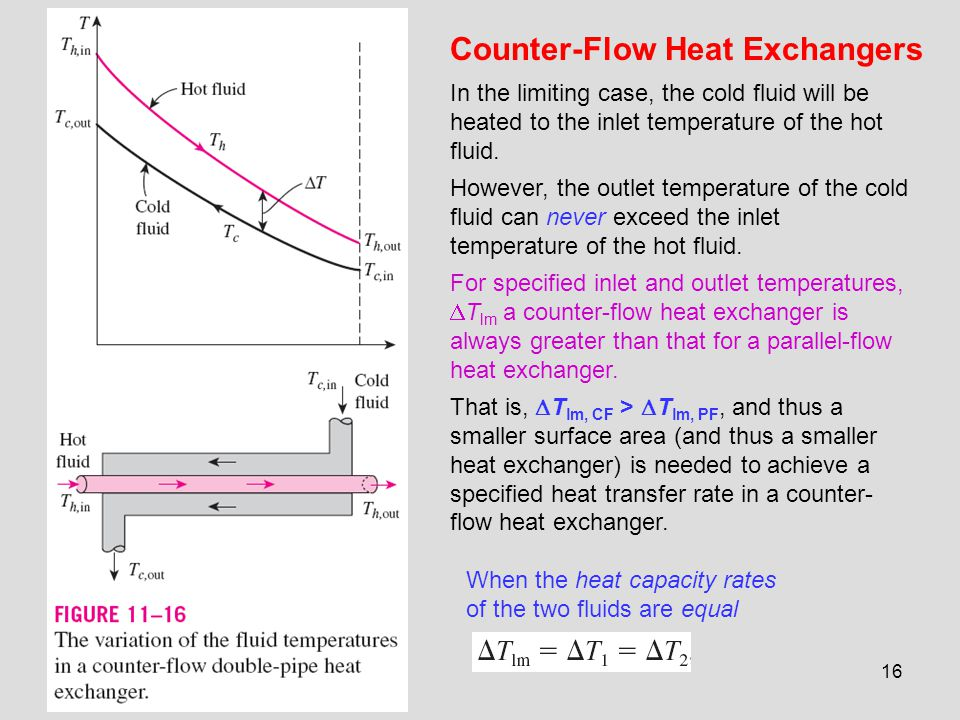 Counter-Flow Heat Exchangers