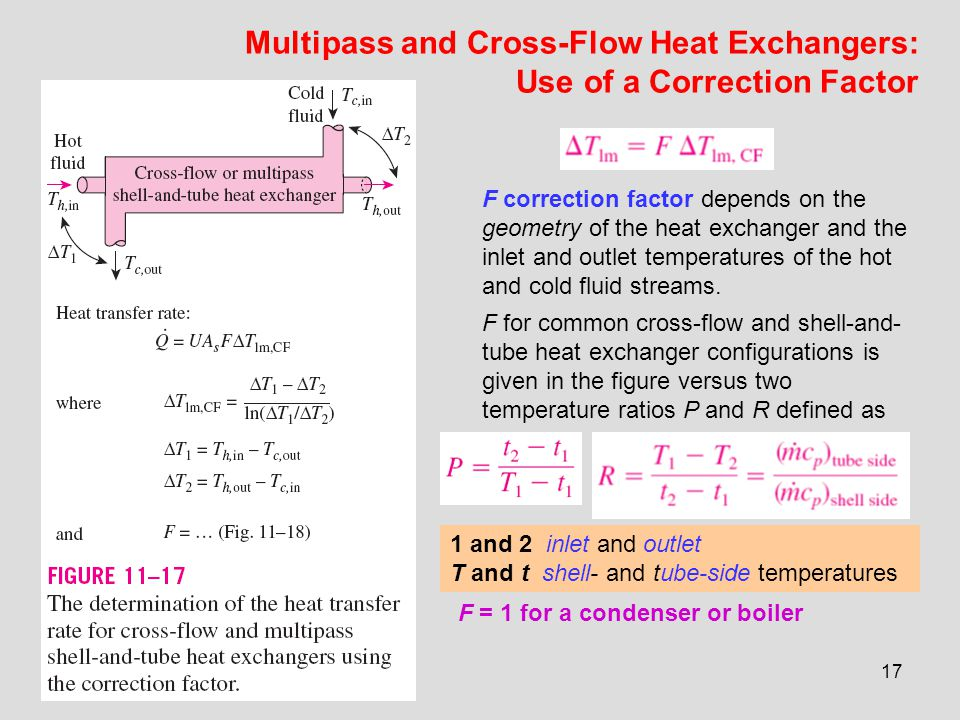 Multipass and Cross-Flow Heat Exchangers: Use of a Correction Factor