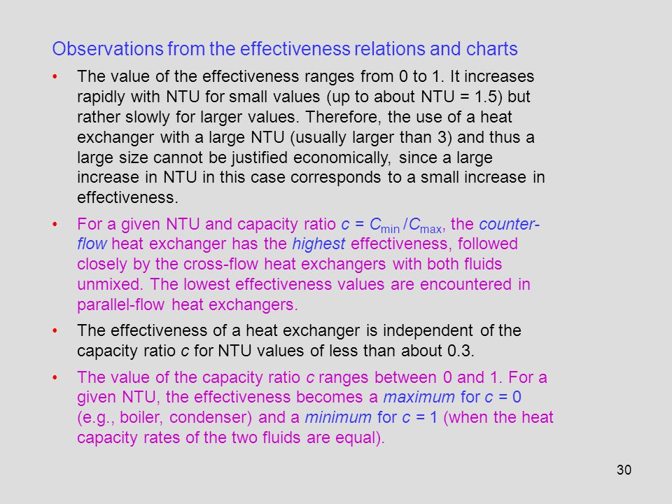 Observations from the effectiveness relations and charts