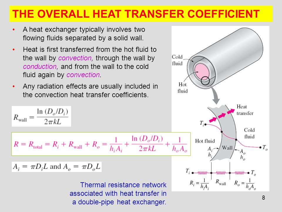 THE OVERALL HEAT TRANSFER COEFFICIENT
