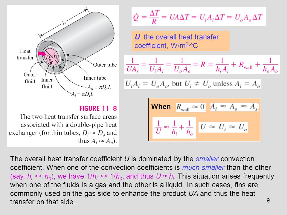 U the overall heat transfer coefficient, W/m2C