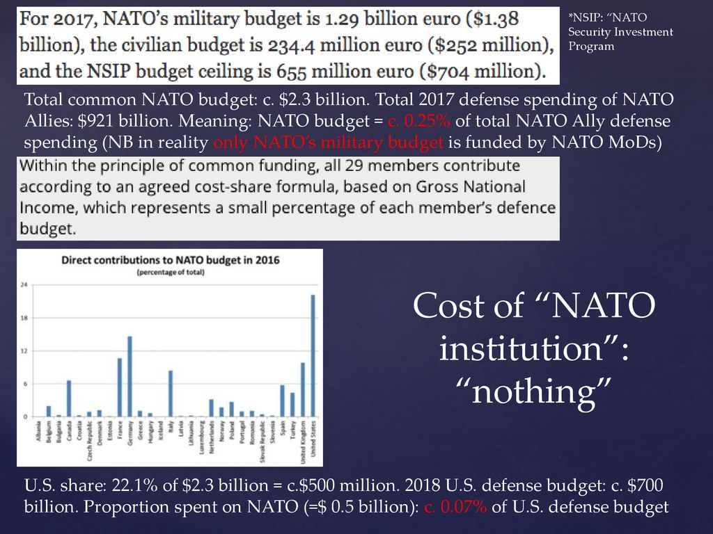 """Preamble  Exploring the meaning of """"funding NATO"""" - ppt download"""
