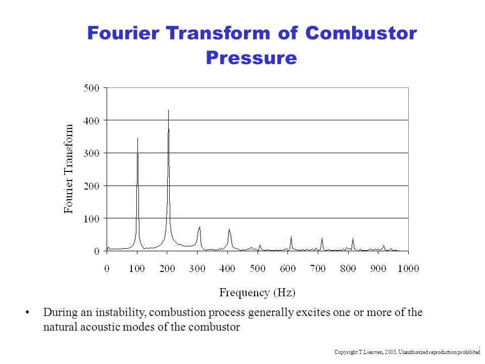 Fourier Transform of Combustor Pressure