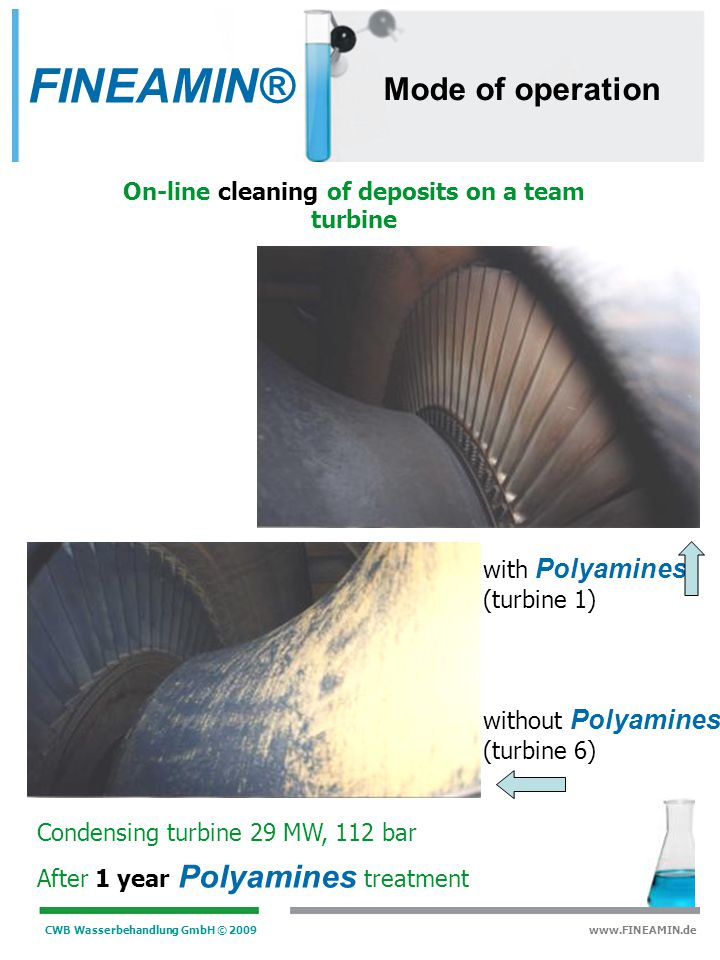 On-line cleaning of deposits on a team turbine