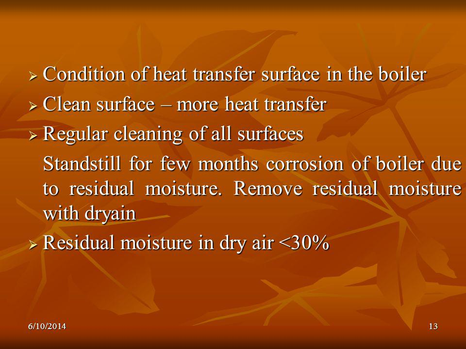Condition of heat transfer surface in the boiler