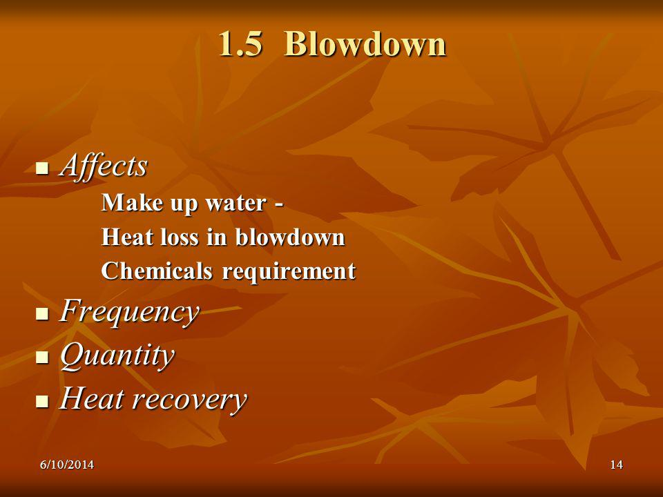 1.5 Blowdown Affects Frequency Quantity Heat recovery Make up water -