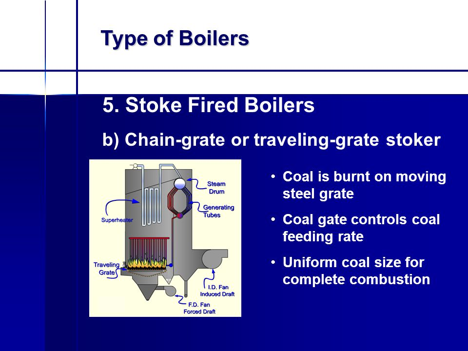 Unit -2 Power Plants Steam power plant Layout Boilers - ppt video ...