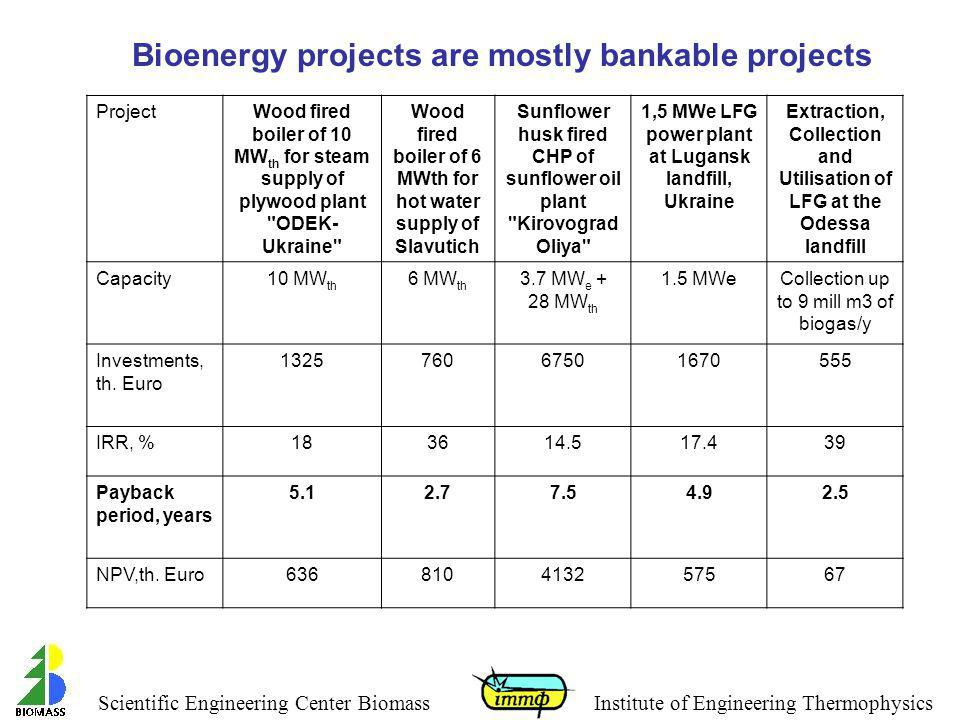 Bioenergy projects are mostly bankable projects