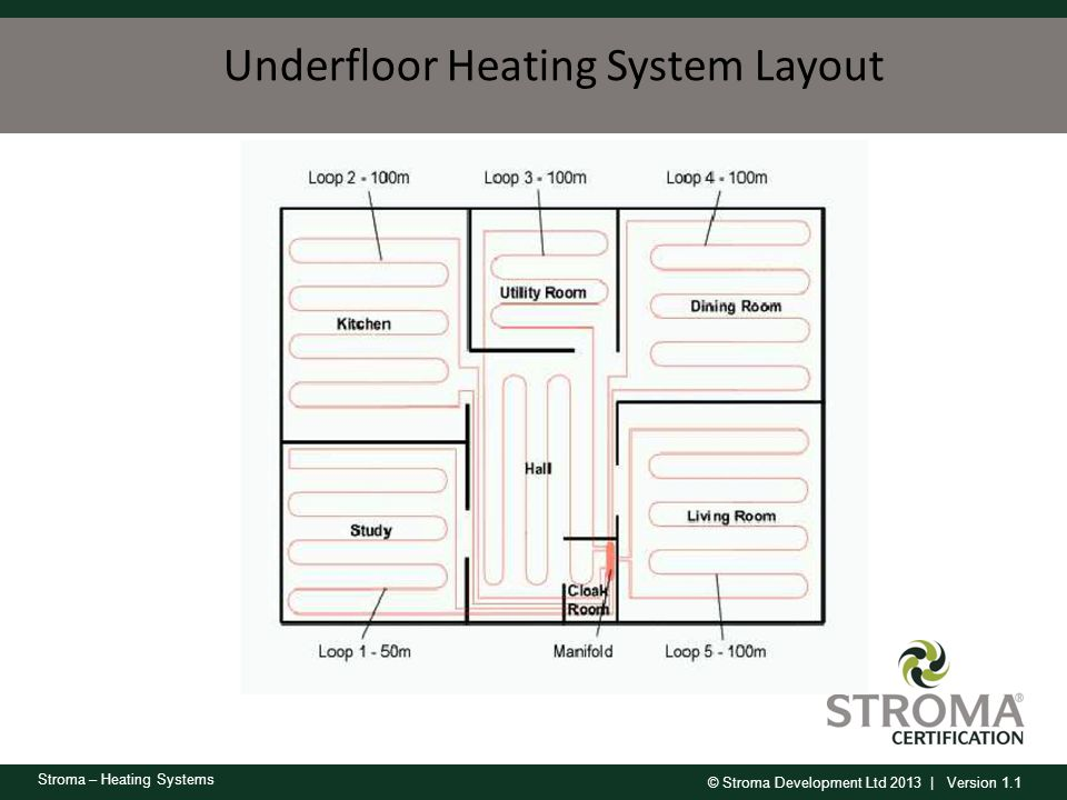 Space Heating. - ppt download
