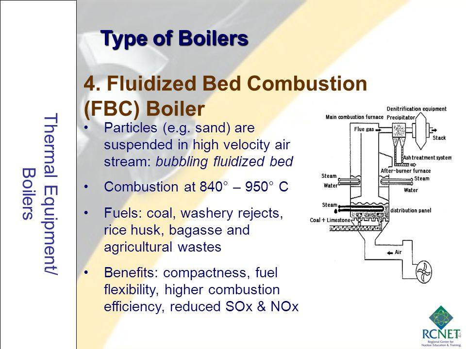 4. Fluidized Bed Combustion (FBC) Boiler