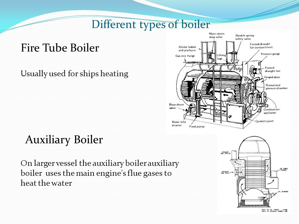 Different types of boiler