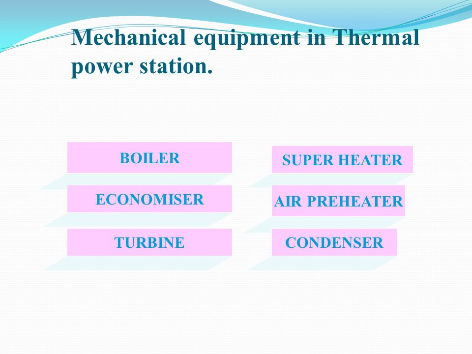 Mechanical equipment in Thermal power station.