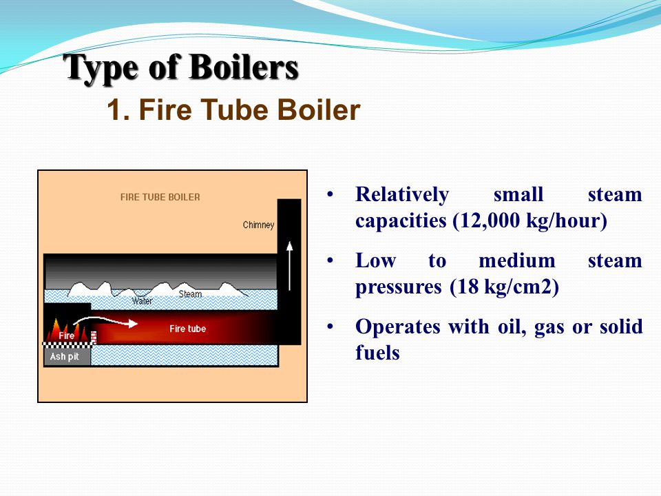 Type of Boilers 1. Fire Tube Boiler