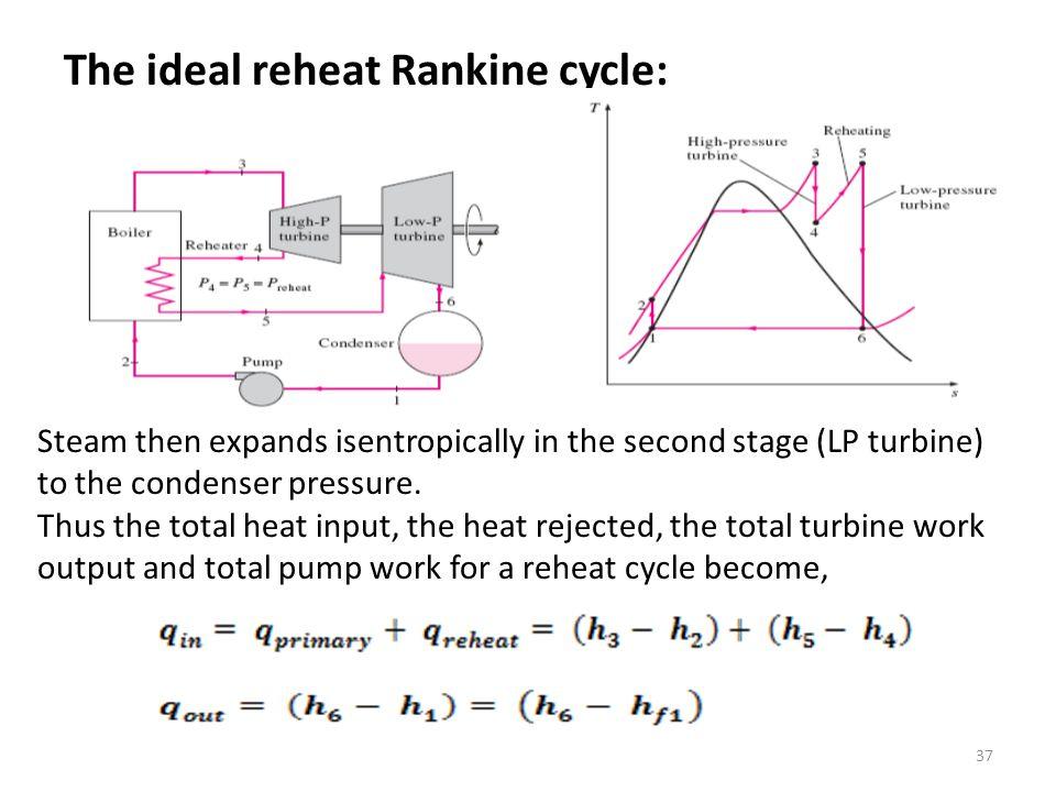 applied thermodynamics ppt download rh slideplayer com