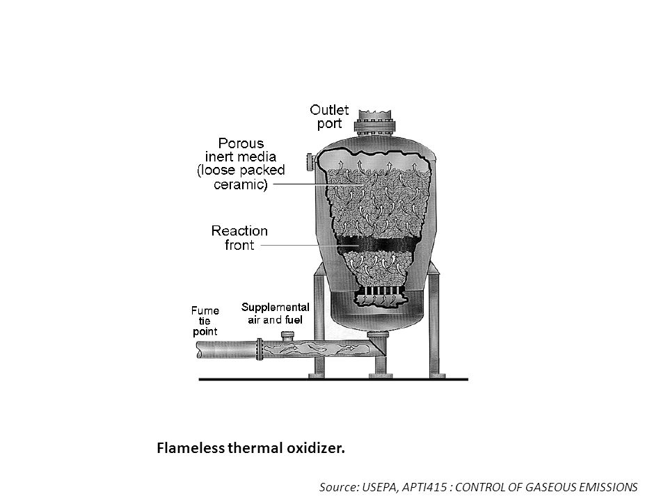 Flameless thermal oxidizer.