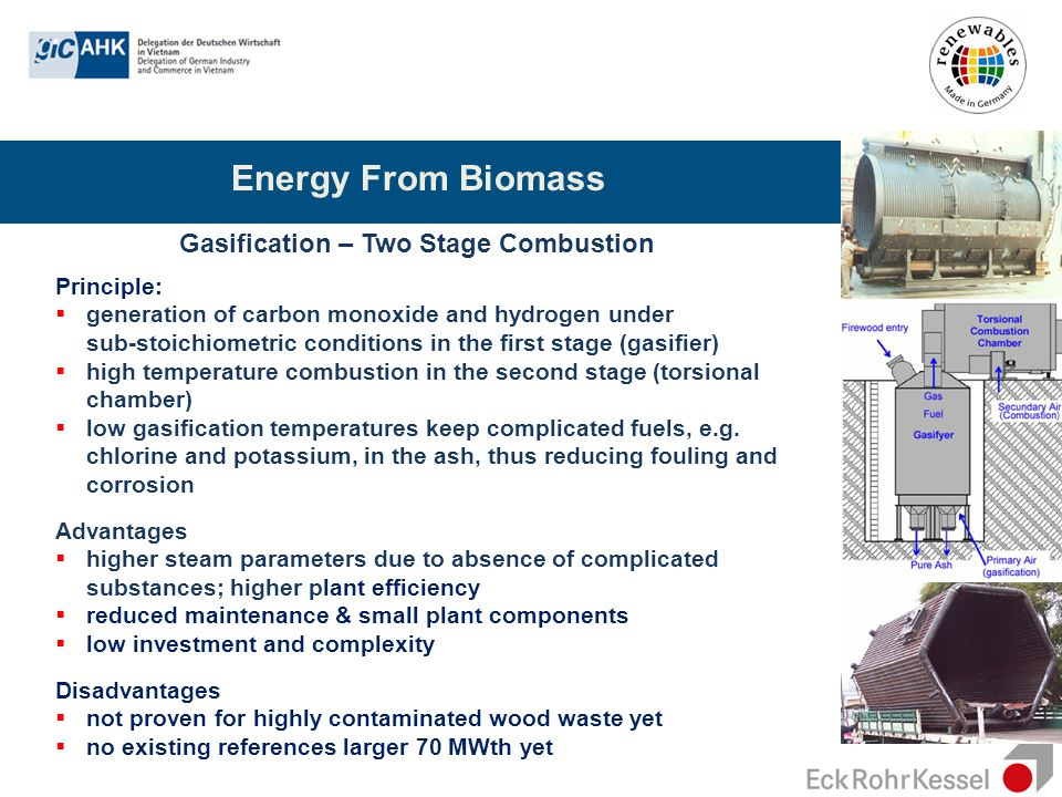 Energy From Biomass Gasification – Two Stage Combustion Principle: