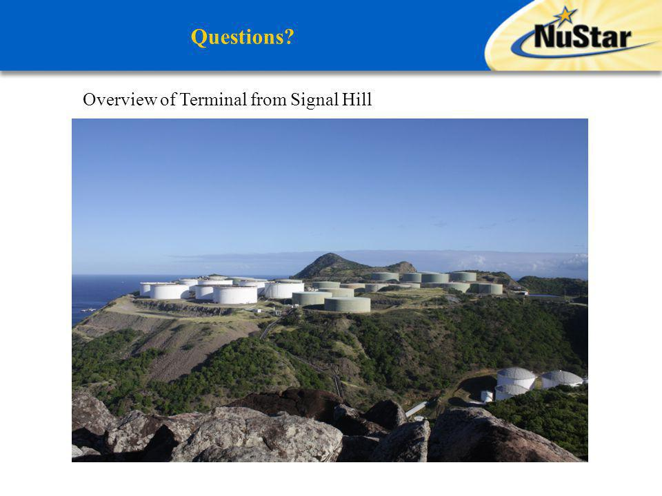 Questions Overview of Terminal from Signal Hill
