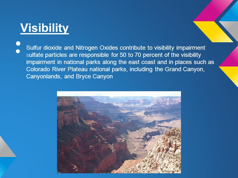 Visibility Sulfur dioxide and Nitrogen Oxides contribute to visibility impairment.