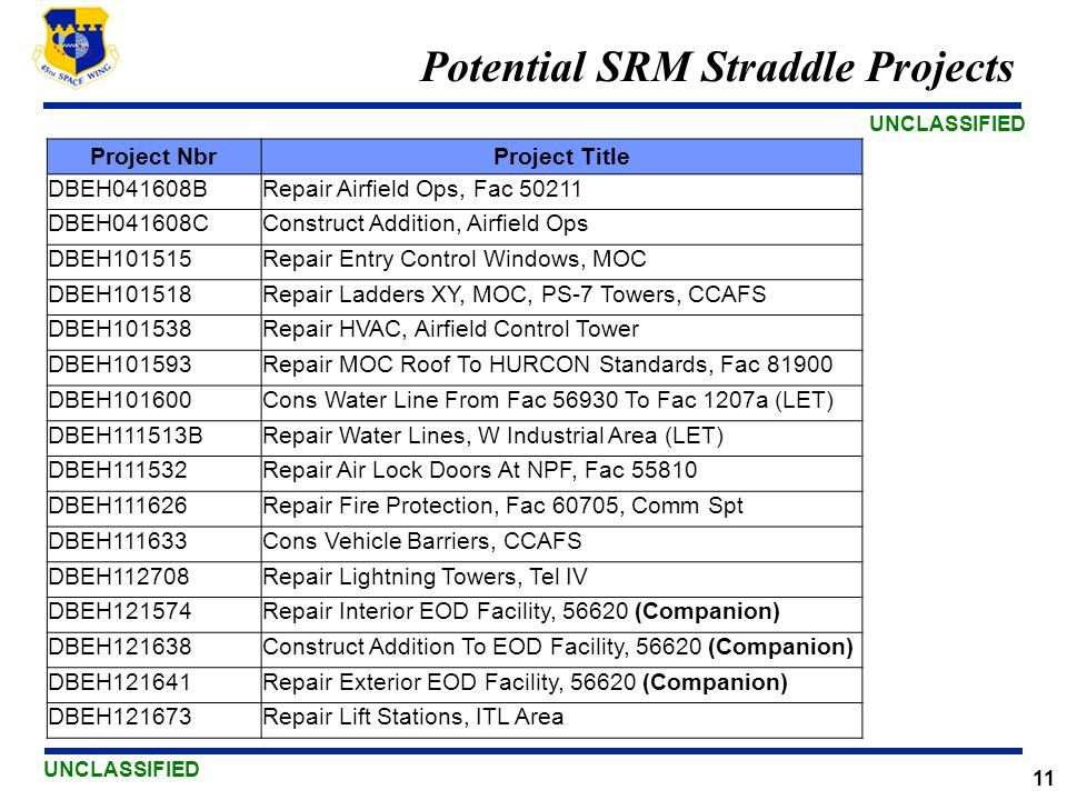 Potential SRM Straddle Projects