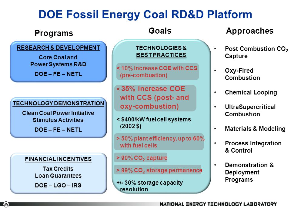 DOE Fossil Energy Coal RD&D Platform