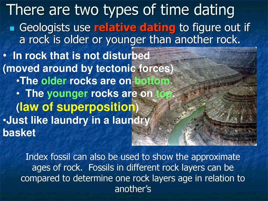 what are two types of relative dating