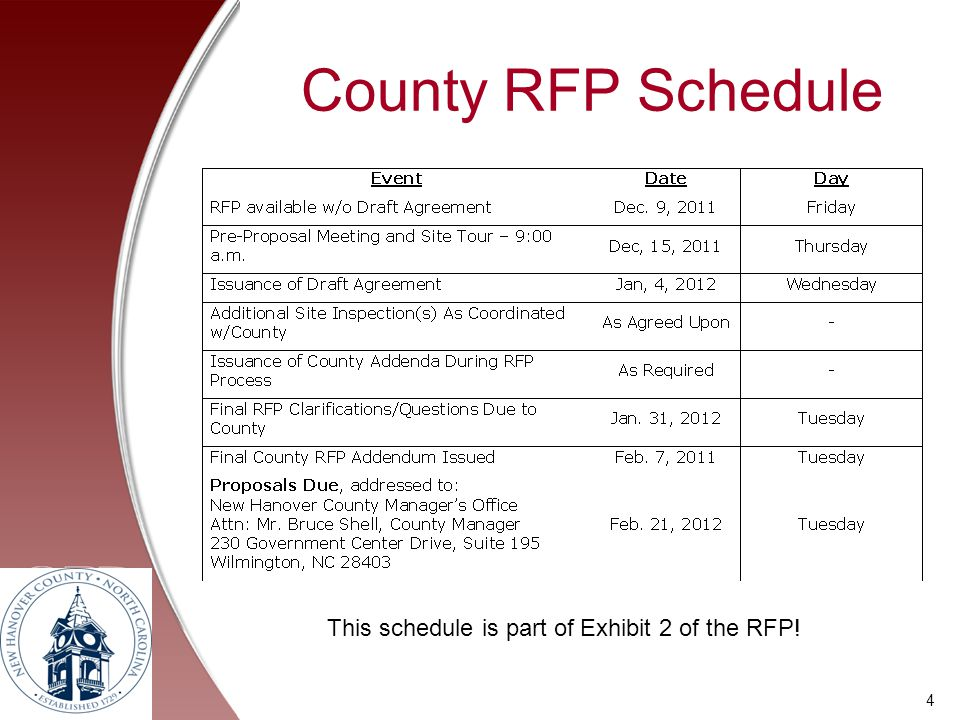 This schedule is part of Exhibit 2 of the RFP!