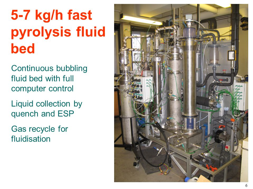 5-7 kg/h fast pyrolysis fluid bed