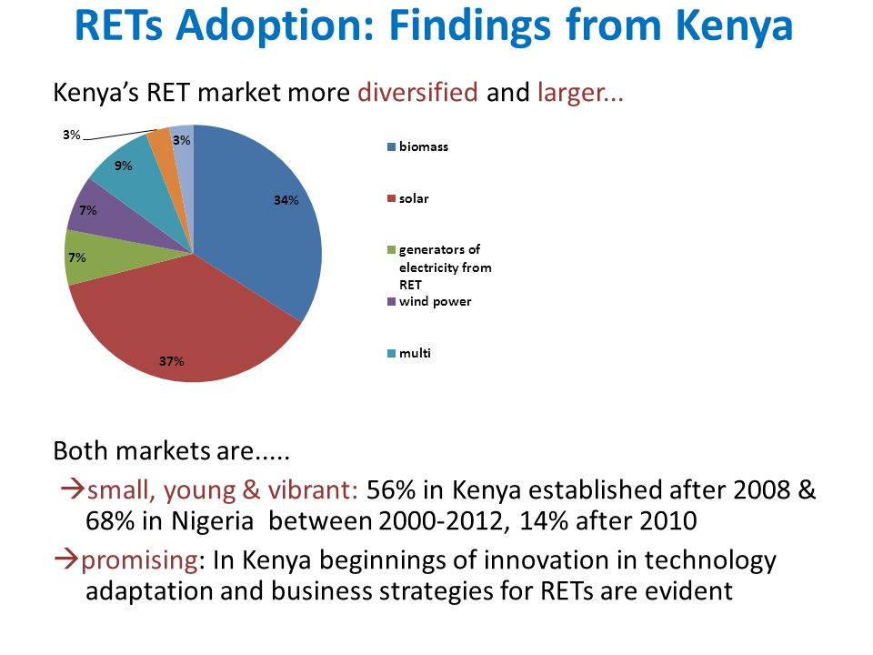RETs Adoption: Findings from Kenya