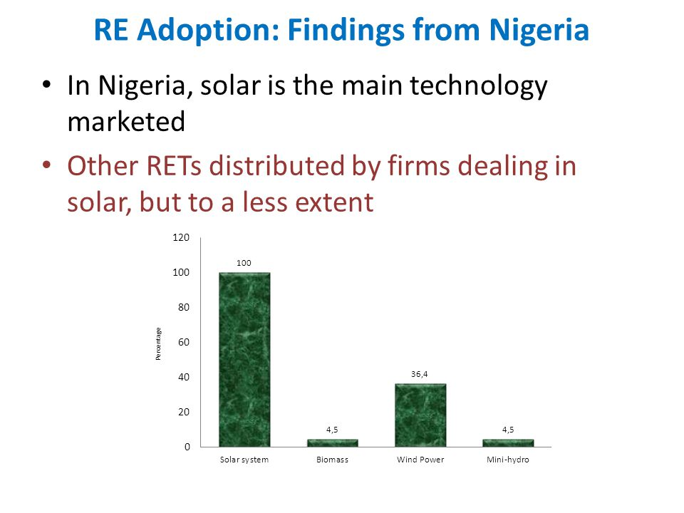 RE Adoption: Findings from Nigeria