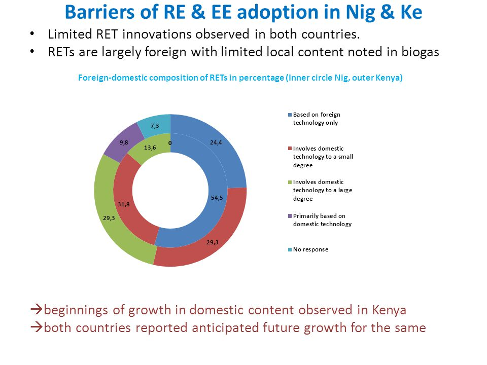 Barriers of RE & EE adoption in Nig & Ke