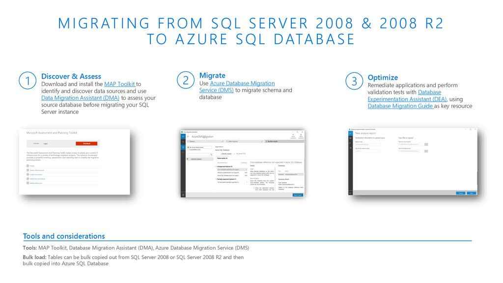 SQL Server 2008 & 2008 R2 End of support Level ppt download