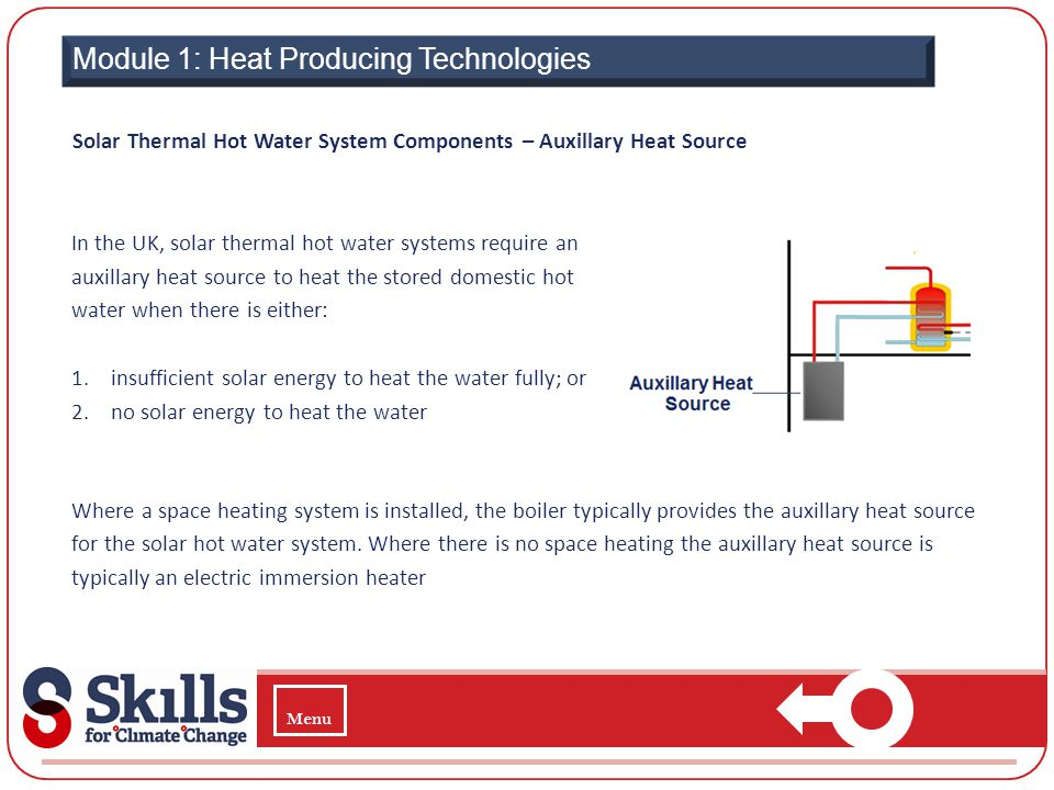 Environmental Technology Systems Awareness Learning Tool - ppt download