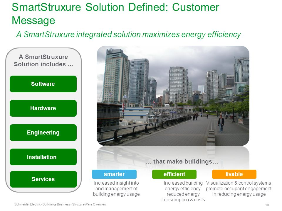 SmartStruxure Solution Defined: Customer Message
