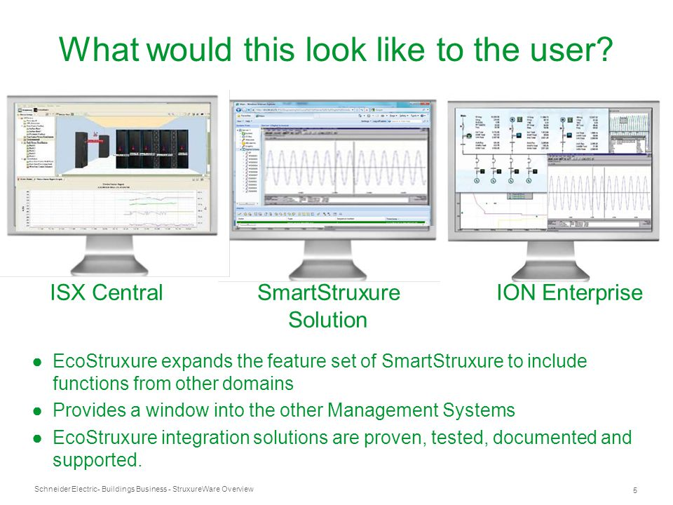 ISX Central SmartStruxure ION Enterprise Solution