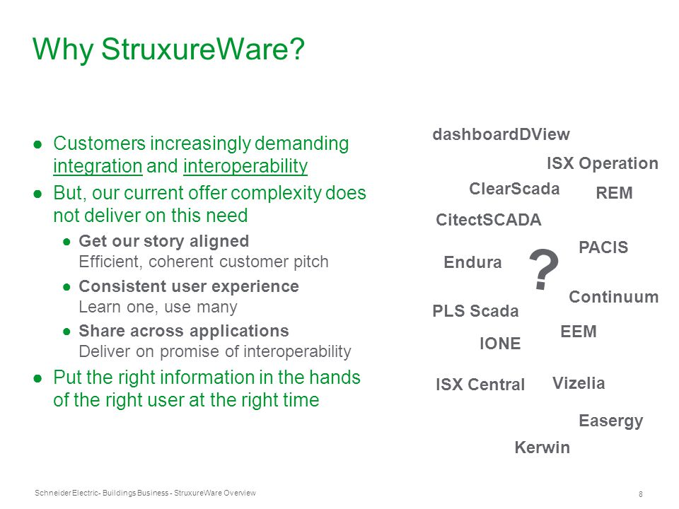 Why StruxureWare dashboardDView. Customers increasingly demanding integration and interoperability.