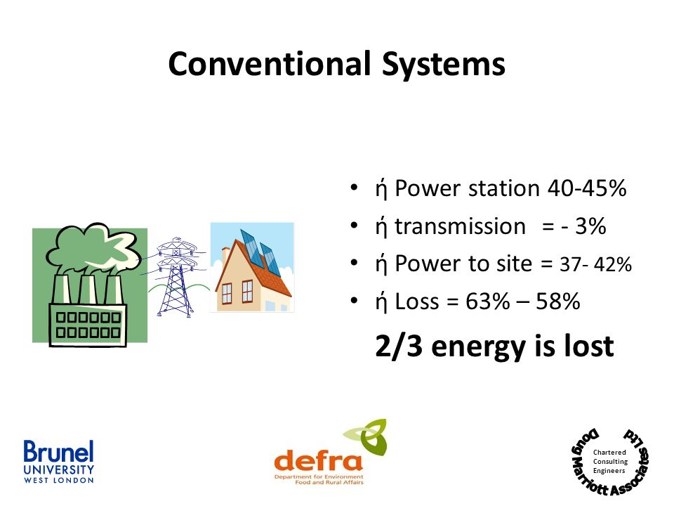 Conventional Systems ή Power station 40-45% ή transmission = - 3%
