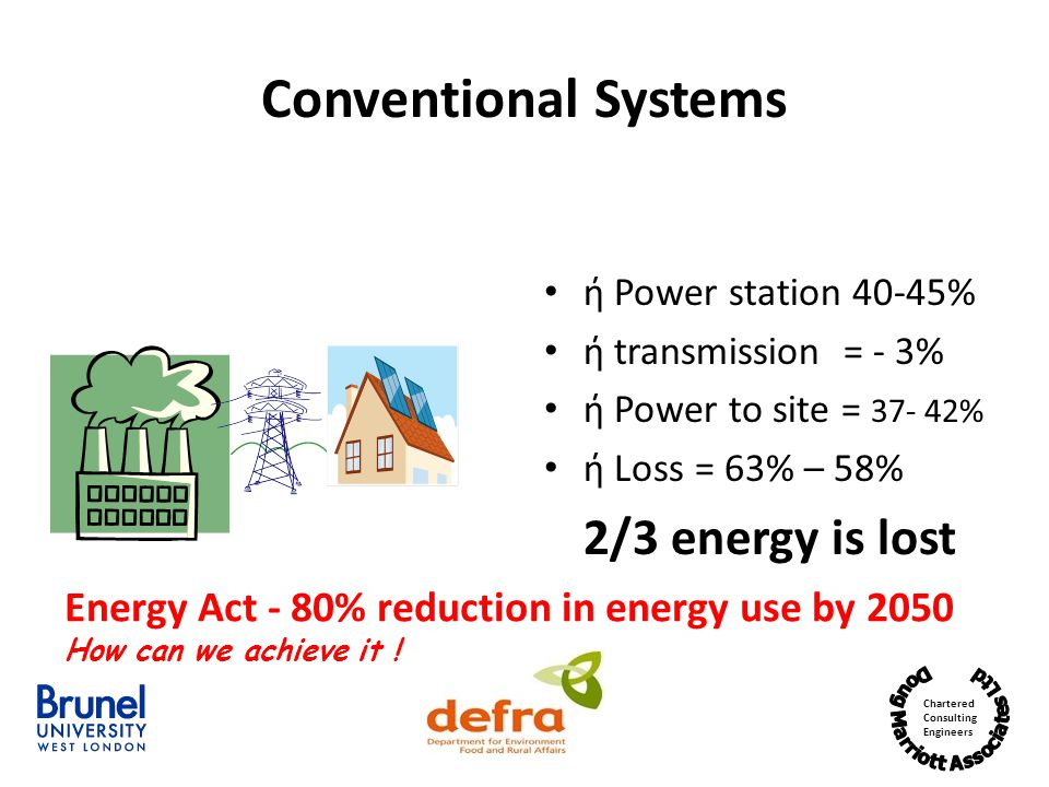Conventional Systems Energy Act - 80% reduction in energy use by 2050