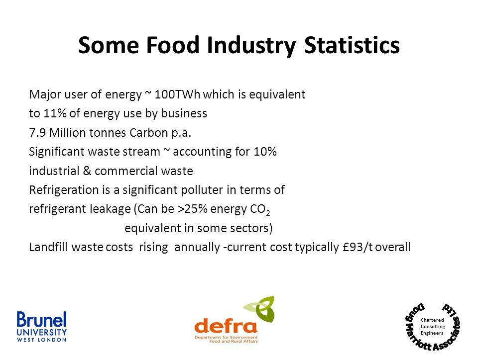 Some Food Industry Statistics