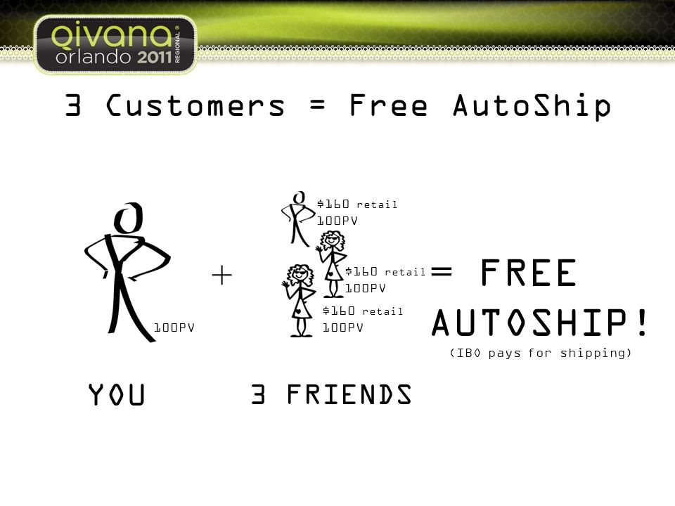 = FREE AUTOSHIP! + 3 Customers = Free AutoShip YOU 3 FRIENDS
