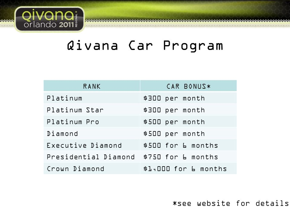 Qivana Car Program *see website for details RANK CAR BONUS* Platinum