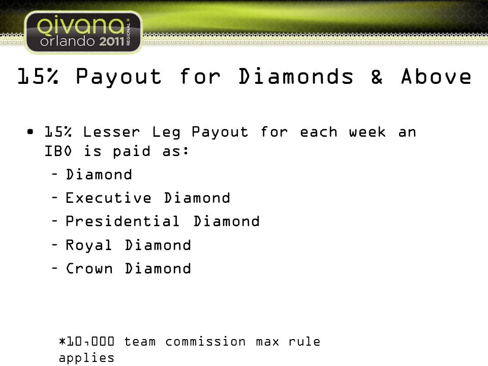 15% Payout for Diamonds & Above
