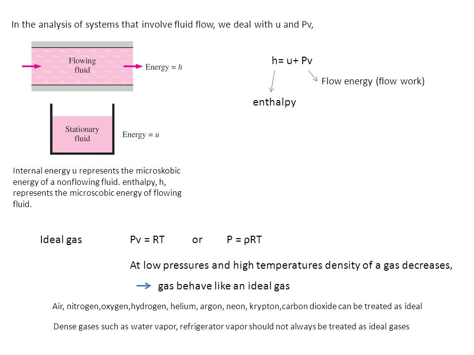 At low pressures and high temperatures density of a gas decreases,