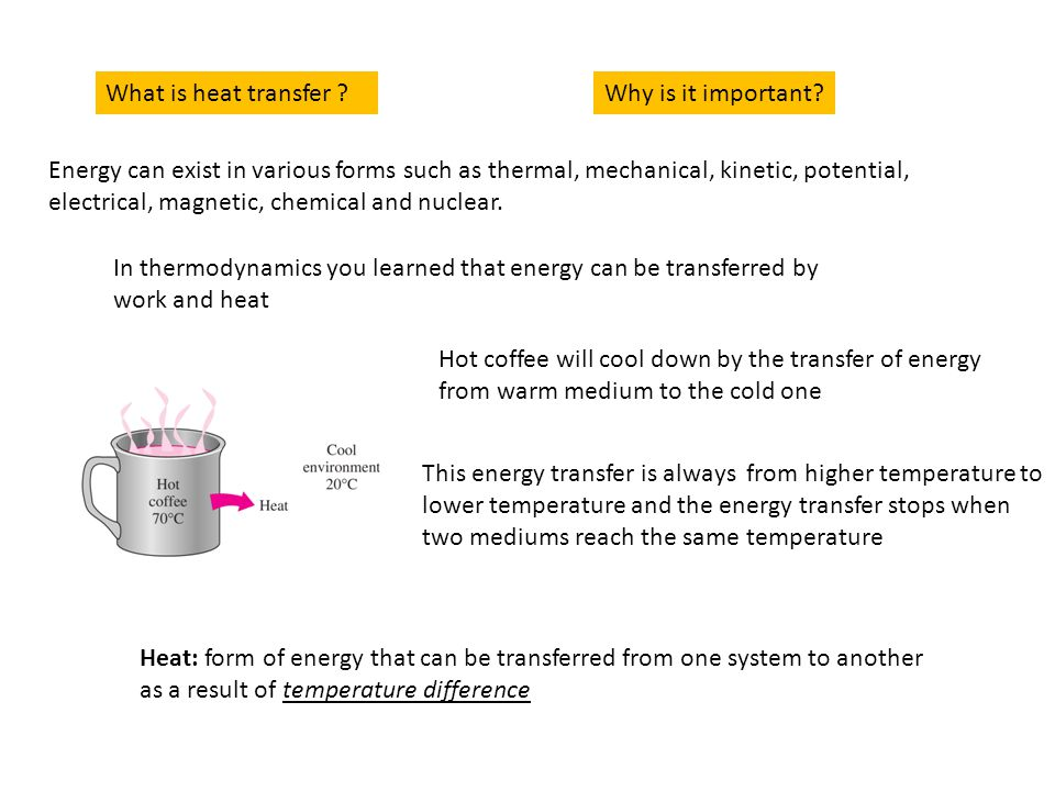 What is heat transfer Why is it important