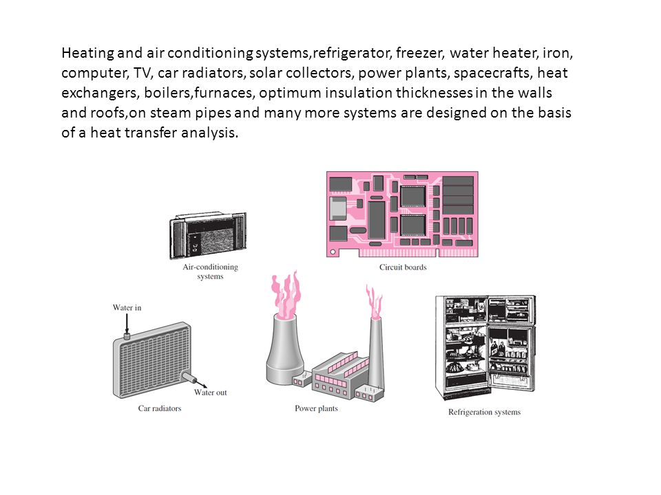 Heating and air conditioning systems,refrigerator, freezer, water heater, iron, computer, TV, car radiators, solar collectors, power plants, spacecrafts, heat exchangers, boilers,furnaces, optimum insulation thicknesses in the walls and roofs,on steam pipes and many more systems are designed on the basis of a heat transfer analysis.