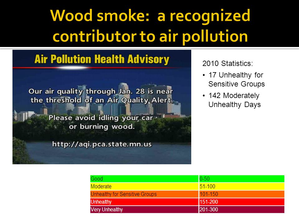 Wood smoke: a recognized contributor to air pollution