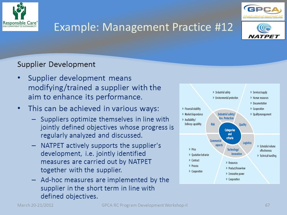 Example: Management Practice #12