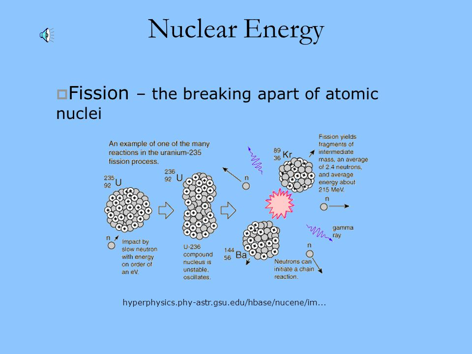Nuclear Energy Fission – the breaking apart of atomic nuclei