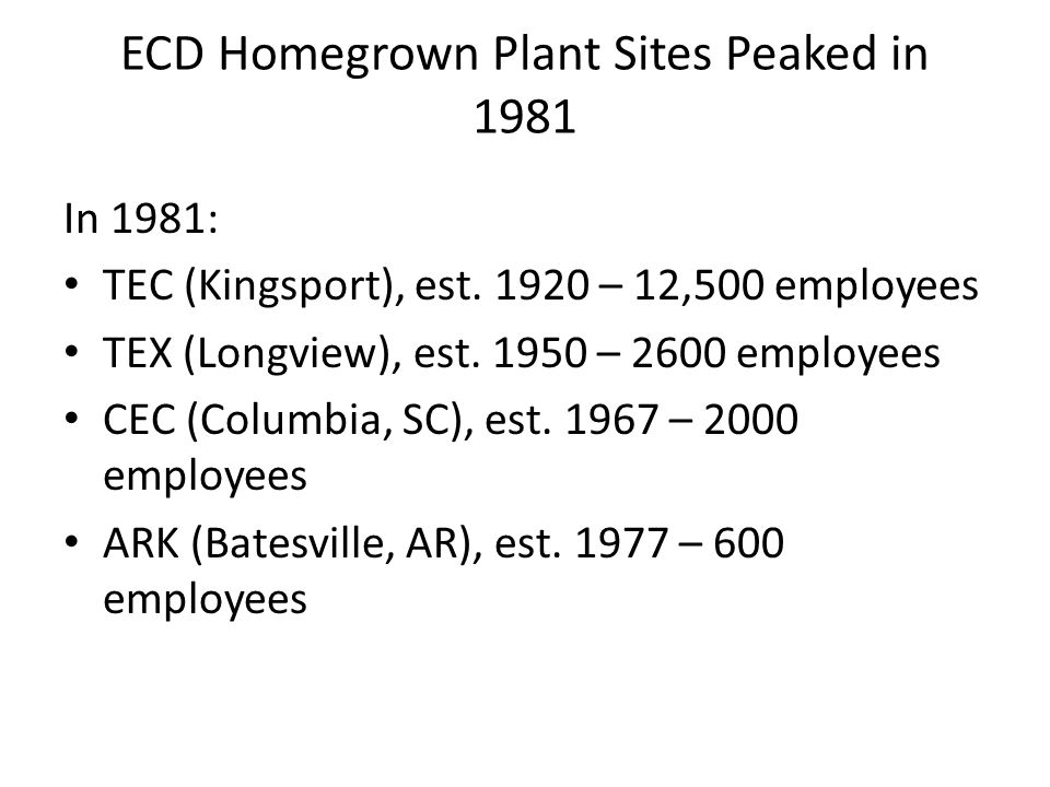 ECD Homegrown Plant Sites Peaked in 1981
