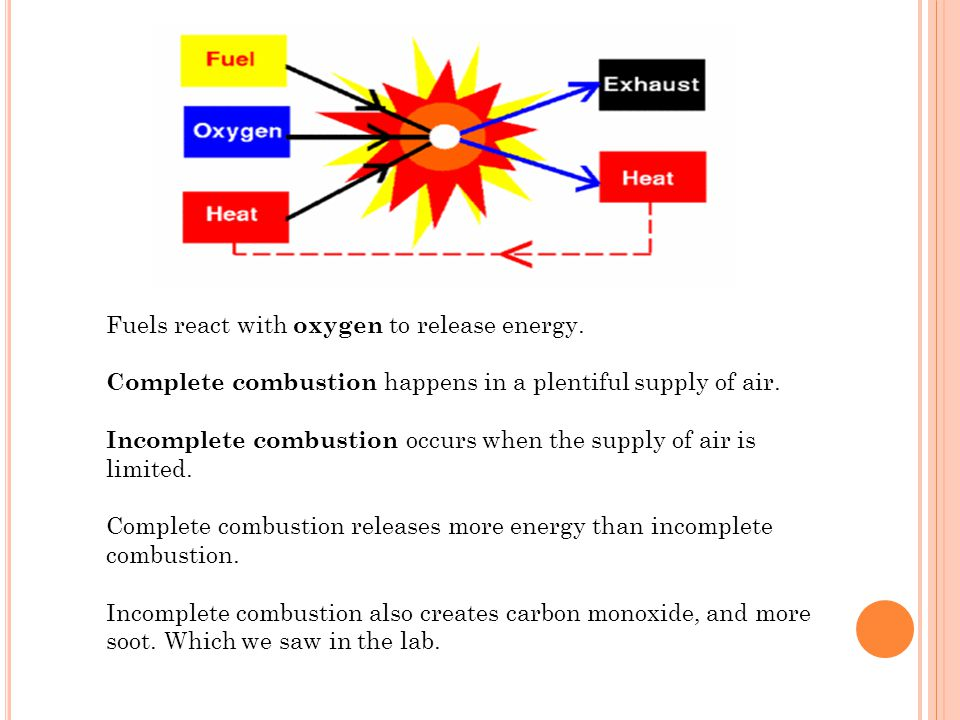 Fuels react with oxygen to release energy.