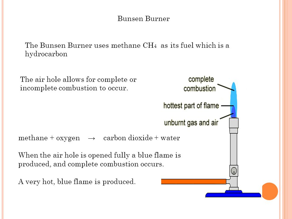Bunsen Burner The Bunsen Burner uses methane CH4 as its fuel which is a hydrocarbon.